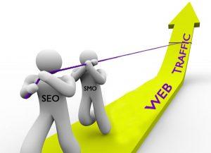 بهینه سازی شبکه های اجتماعی -SMO