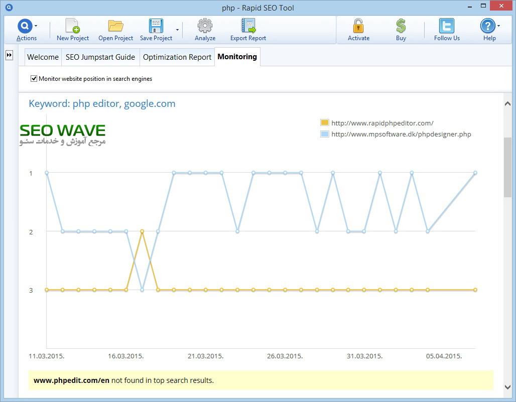 بررسی و کار با نرم افزار Rapid Seo Tool-SEO position monitoring