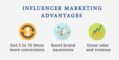 INFLUENCER-MARKETING-ADVANTAGES بازاریابی از طریق افراد سرشناس و نکات مرتبط با آن