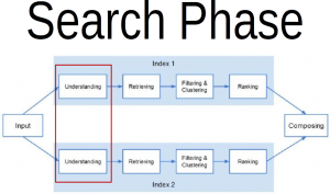 Search-phase