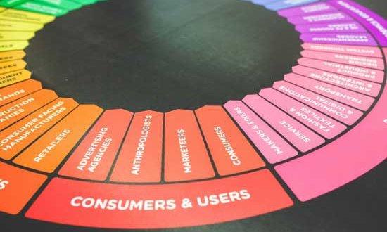 ضرورت و نحوه تولید محتوای کاربر محور