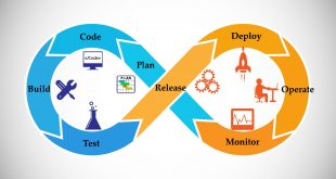 DevOps چیست؟ و کاربرد آن کجاست؟