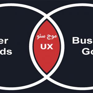 چگونگی موفقیت هر نوع کسبوکاری با ایجاد یک تجربهٔ کاربری خوب