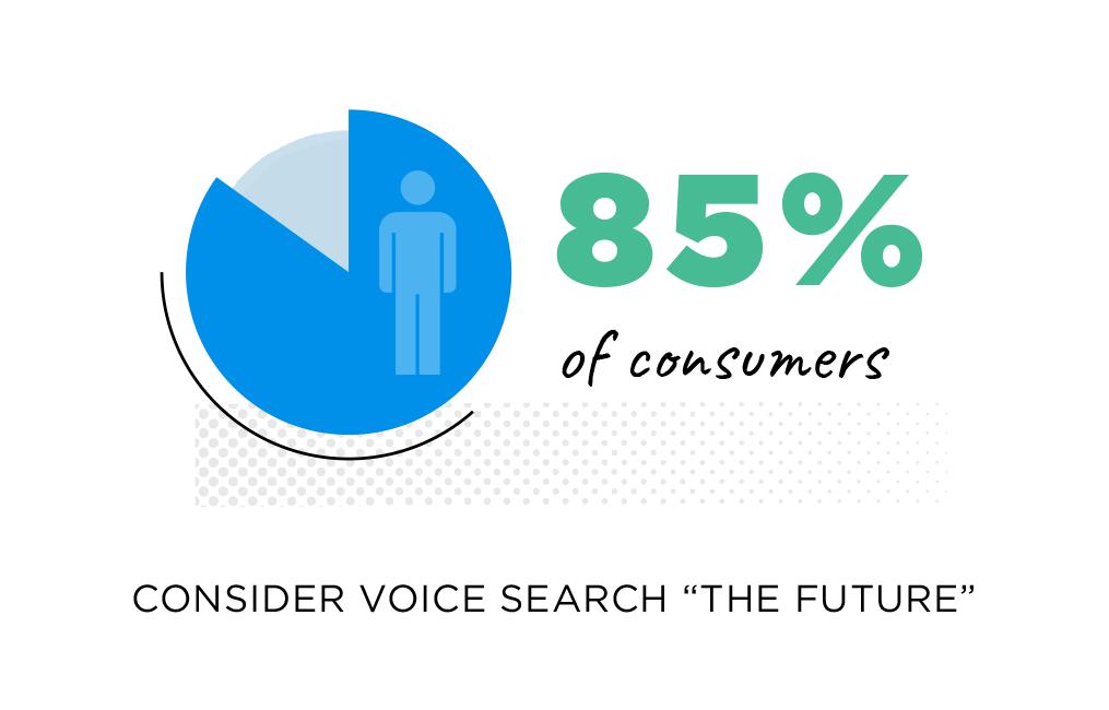 جستجوی صوتی در آینده